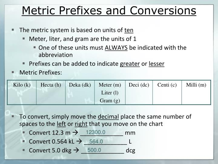 Metric Prefixes and Conversions