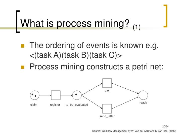 What is process mining?