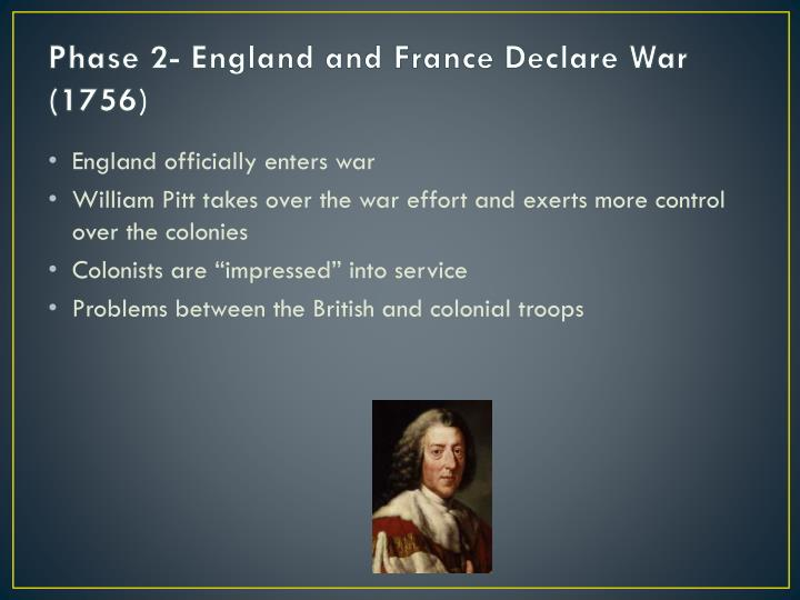 Phase 2- England and France Declare War (1756)