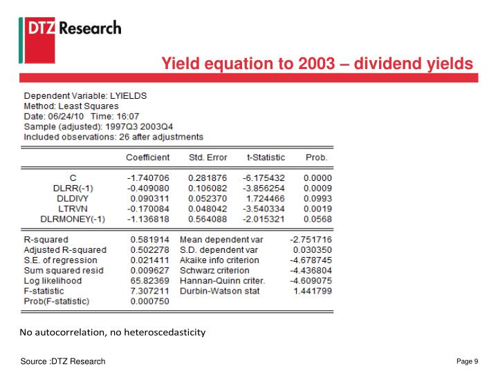 Yield equation to 2003 – dividend yields
