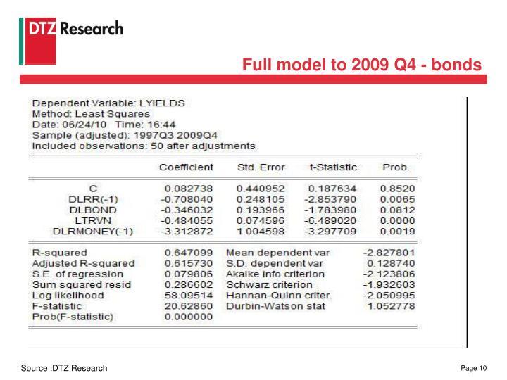Full model to 2009 Q4 - bonds