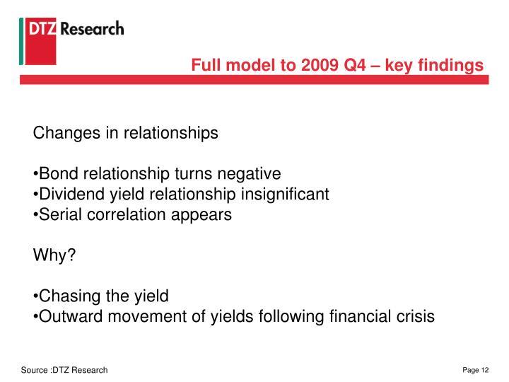 Full model to 2009 Q4 – key findings