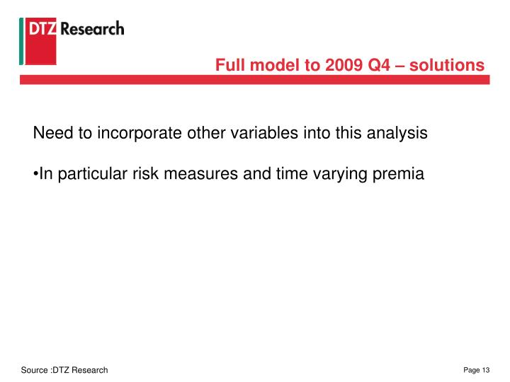 Full model to 2009 Q4 – solutions