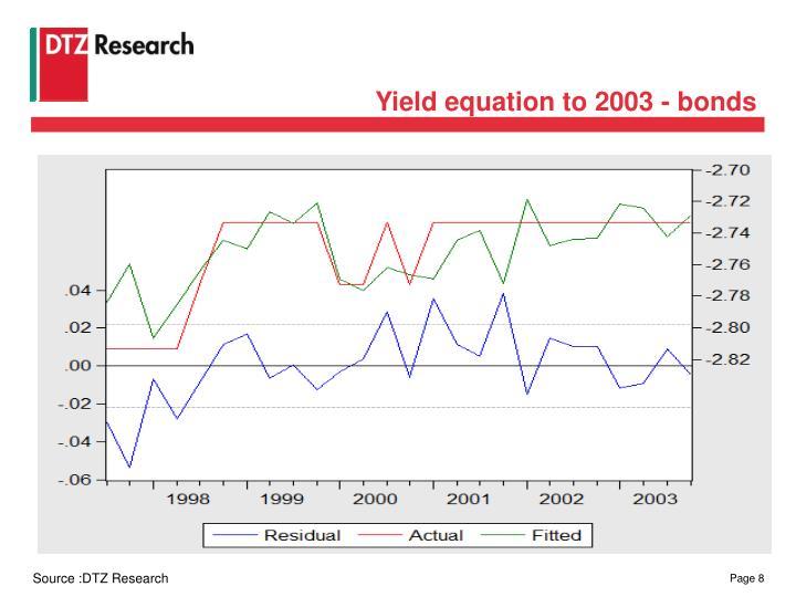 Yield equation to 2003 - bonds