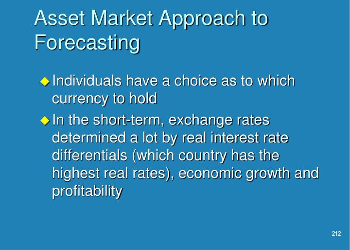 Asset Market Approach to Forecasting