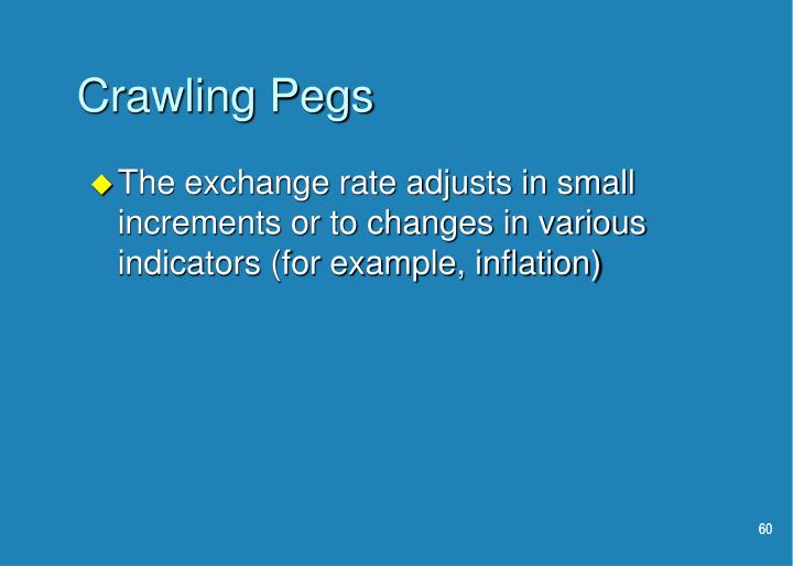 Crawling Pegs