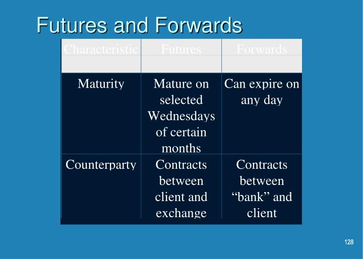 Futures and Forwards