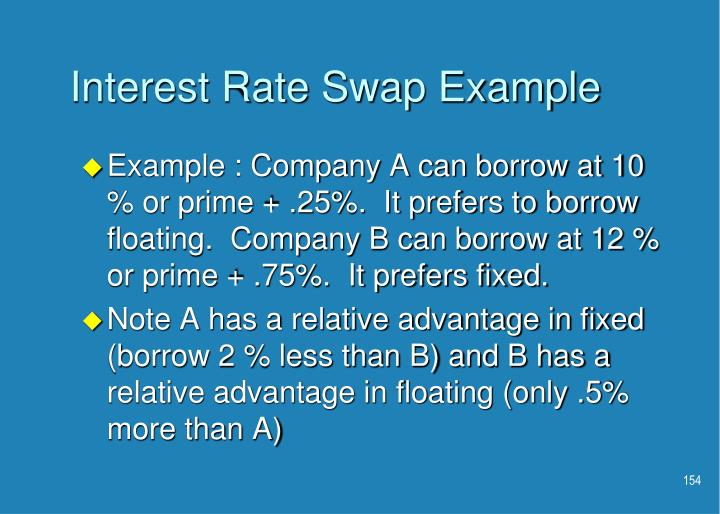 Interest Rate Swap Example