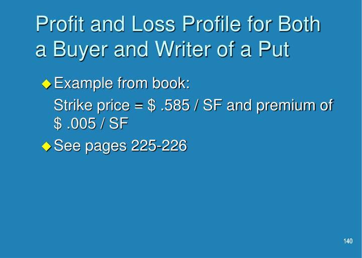 Profit and Loss Profile for Both a Buyer and Writer of a Put