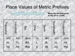 place values of metric prefixes3