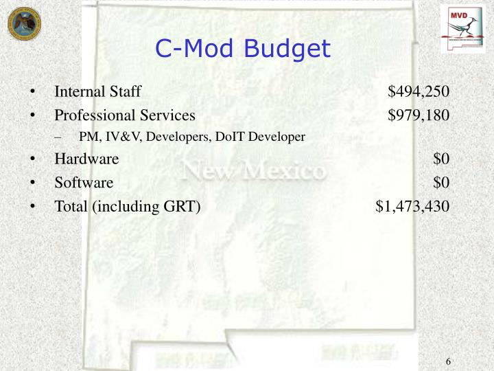 C-Mod Budget