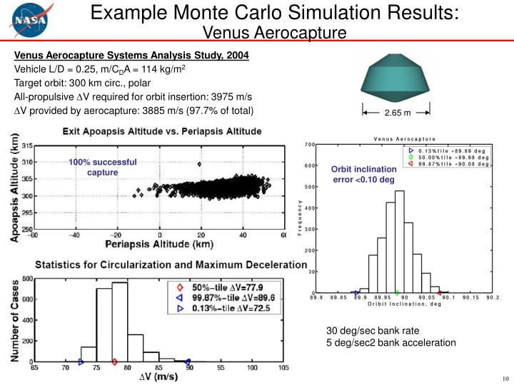 Example Monte Carlo Simulation Results: