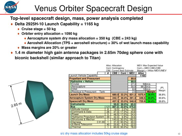 Venus Orbiter Spacecraft Design