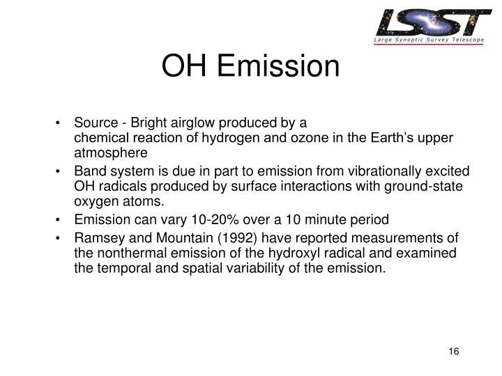 OH Emission