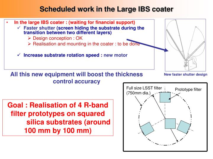 Scheduled work in the Large IBS coater