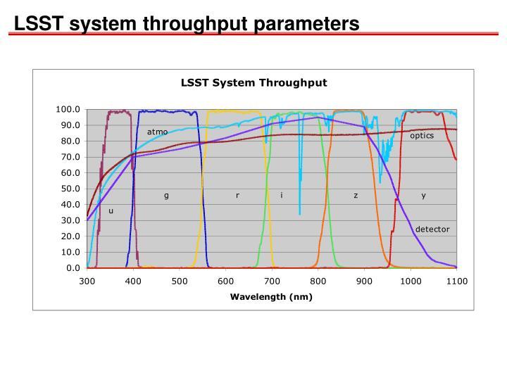 LSST system throughput parameters