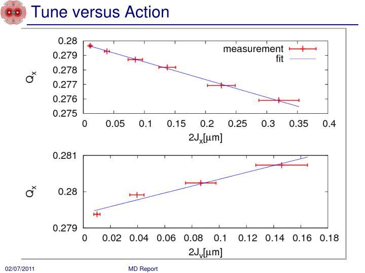 Tune versus Action