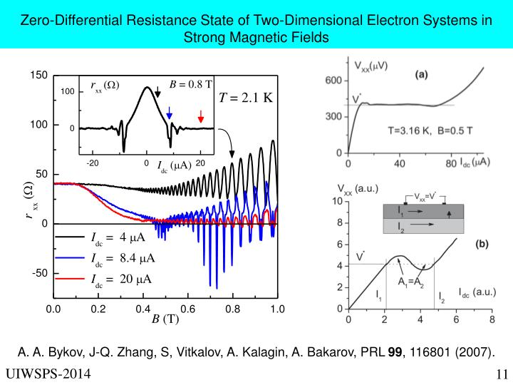Zero-Differential Resistance State of Two-Dimensional Electron Systems in Strong Magnetic Fields