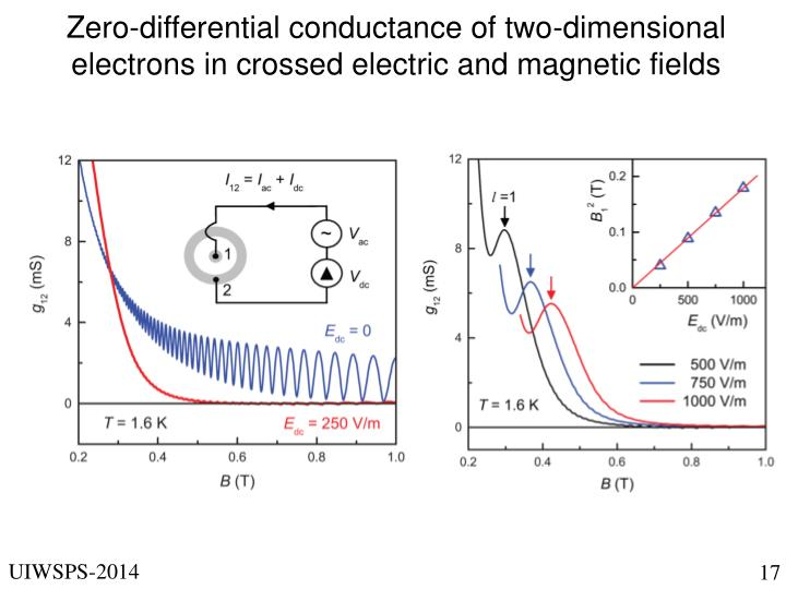 Zero-differential conductance of two-dimensional electrons in crossed electric and magnetic fields