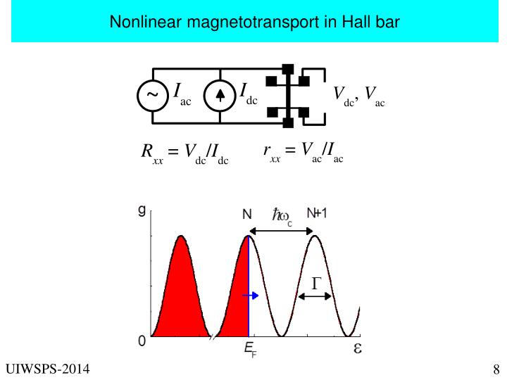 Nonlinear magnetotransport in Hall bar