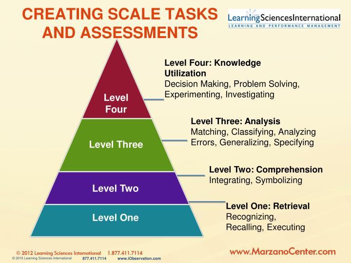Level Four: Knowledge Utilization