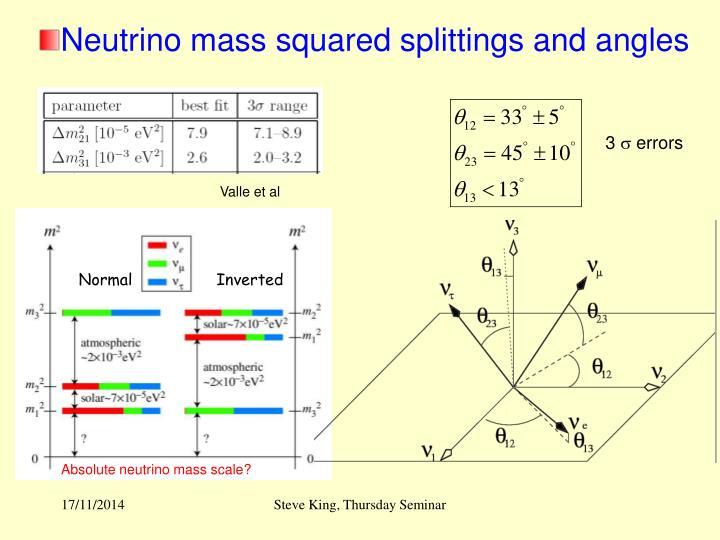 Neutrino mass squared splittings and angles