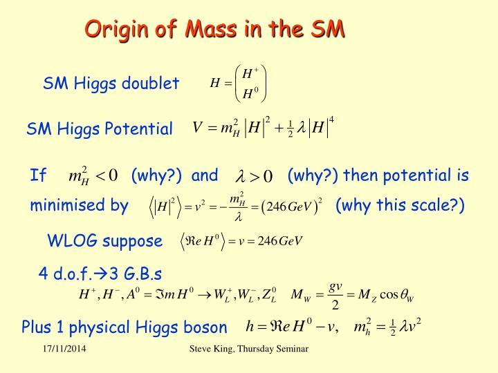 Origin of Mass in the SM