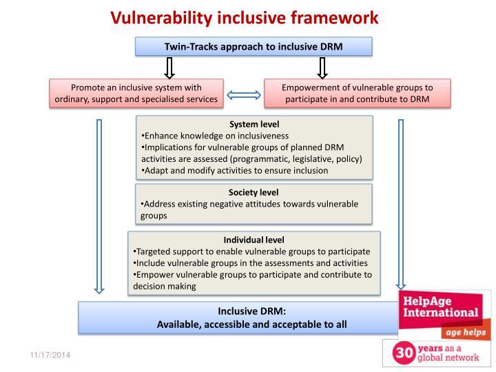 Vulnerability inclusive framework