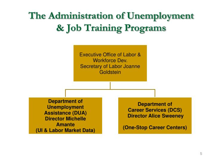 The Administration of Unemployment