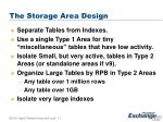 the storage area design