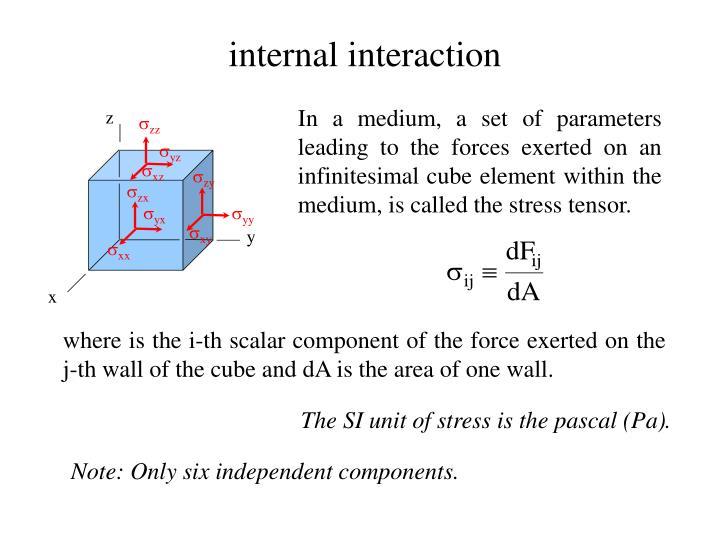 Internal interaction