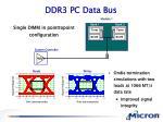ddr3 pc data bus