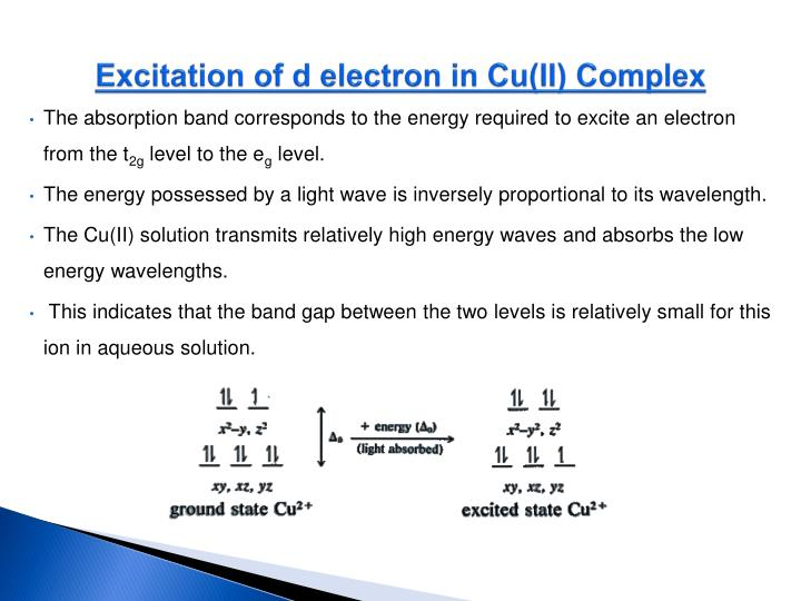 The absorption band corresponds to the energy required to excite an electron from the t