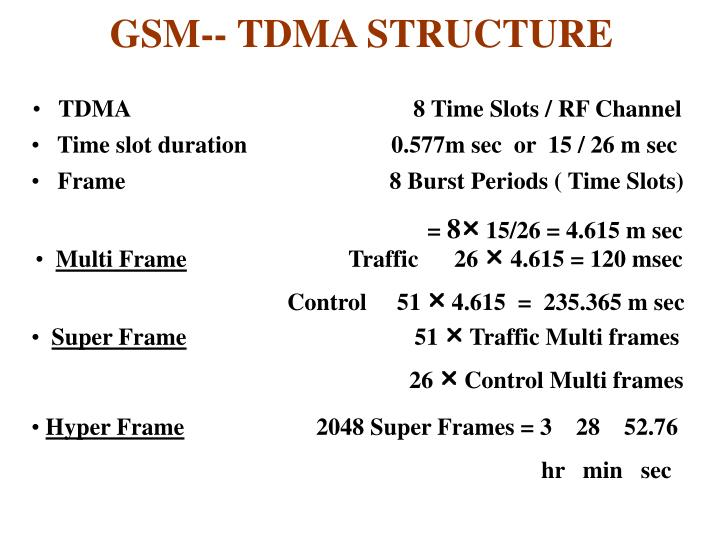 GSM-- TDMA STRUCTURE