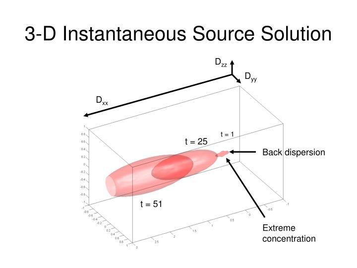 3-D Instantaneous Source Solution
