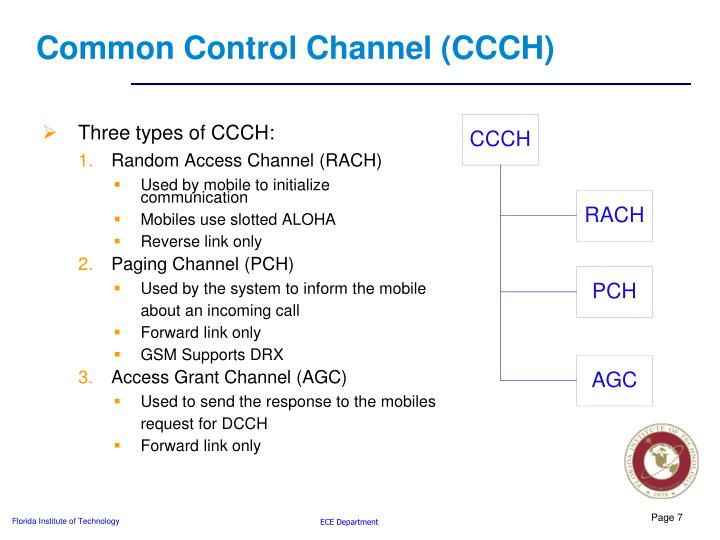 Common Control Channel (CCCH)