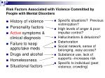 risk factors associated with violence committed by people with mental disorders