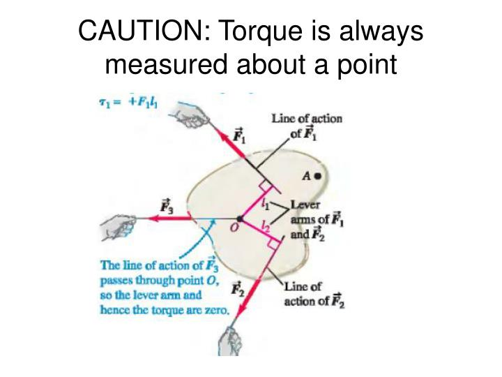 CAUTION: Torque is always measured about a point