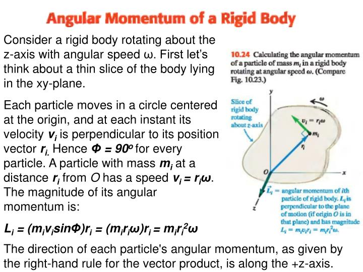 Consider a rigid body rotating about the z-axis with angular speed
