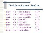the metric system prefixes