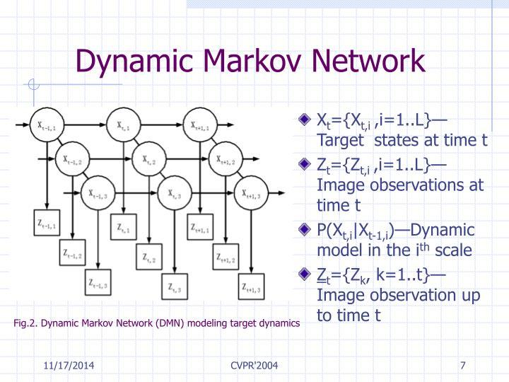 Dynamic Markov Network