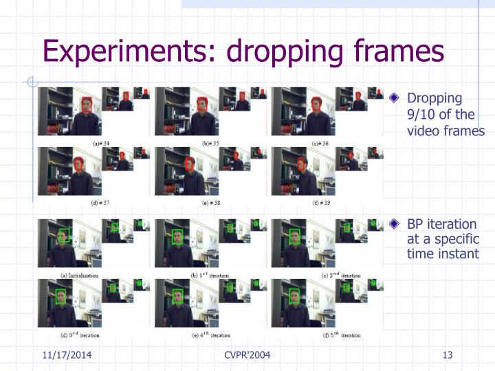 Experiments: dropping frames