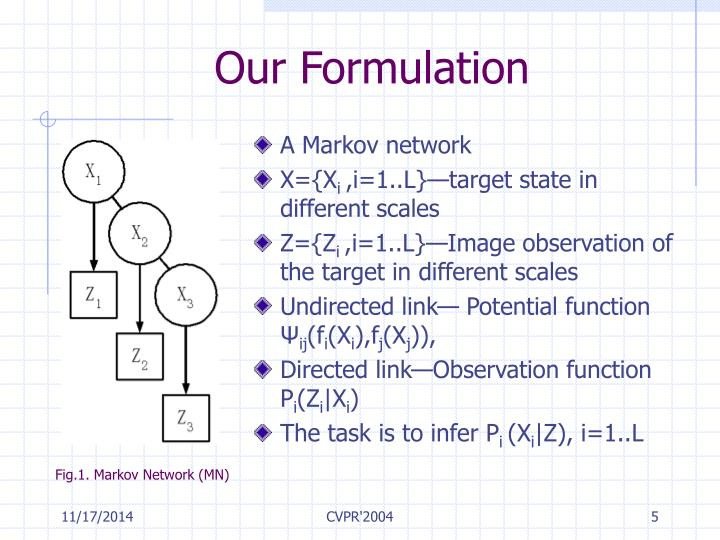 Our Formulation