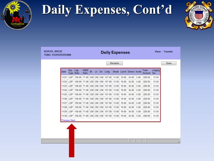 Daily Expenses, Cont'd