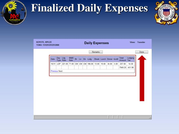 Finalized Daily Expenses
