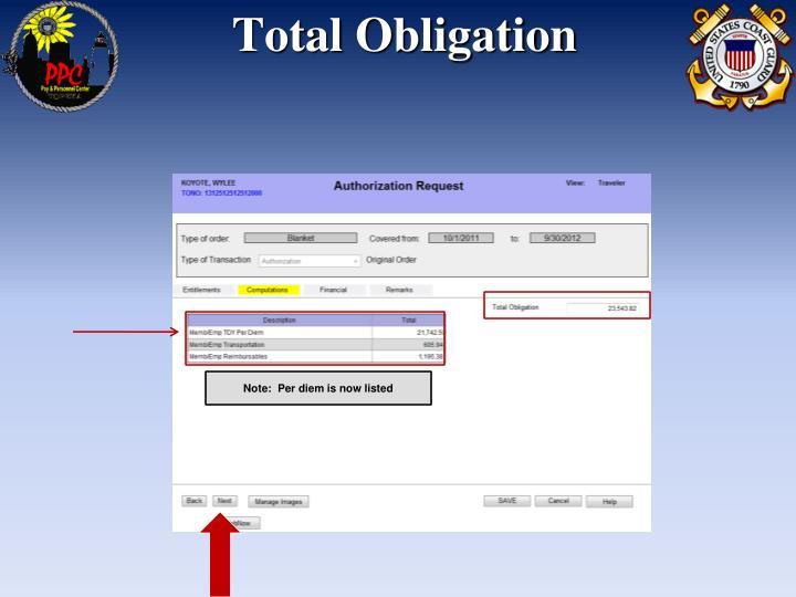 Total Obligation