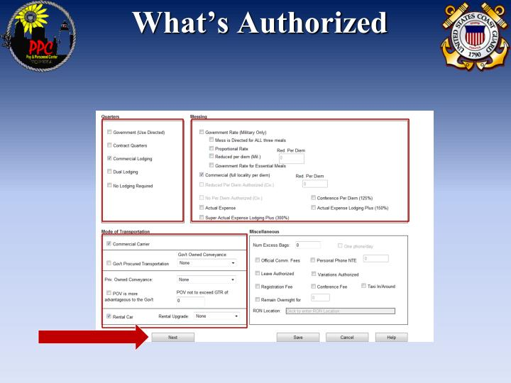 What s authorized