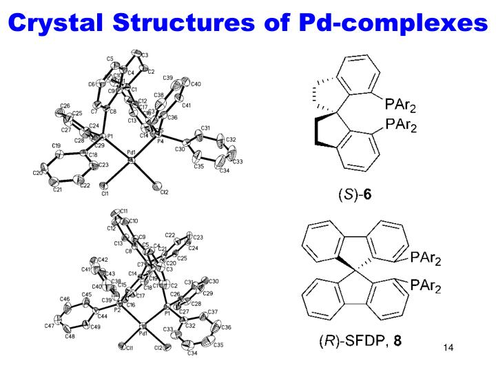 Crystal Structures of Pd-complexes