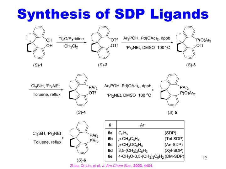 Synthesis of SDP Ligands