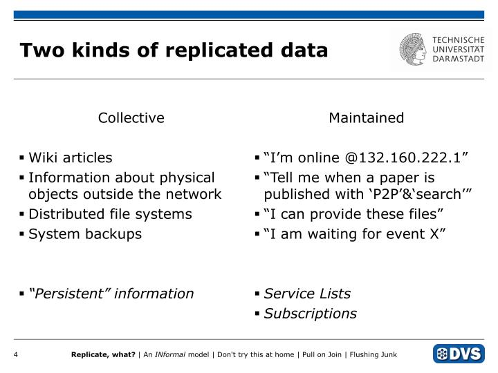 Two kinds of replicated data